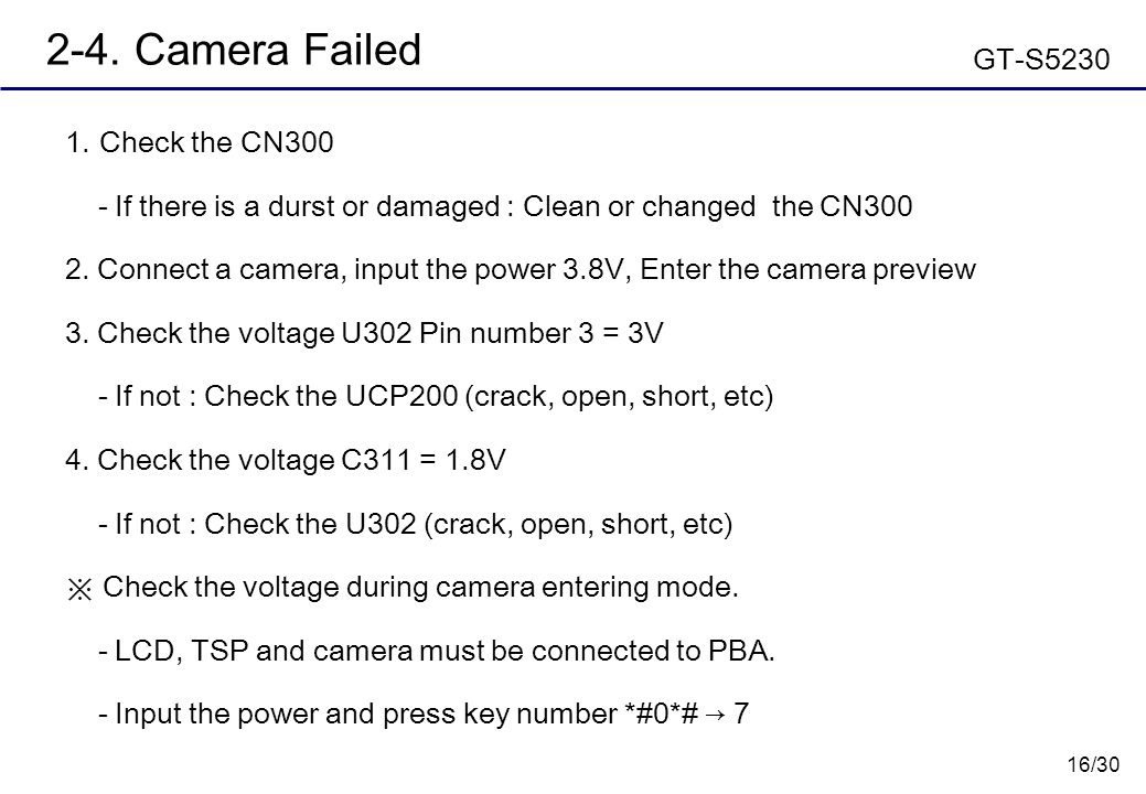 2-4. Camera Failed GT-S5230 Check the CN300