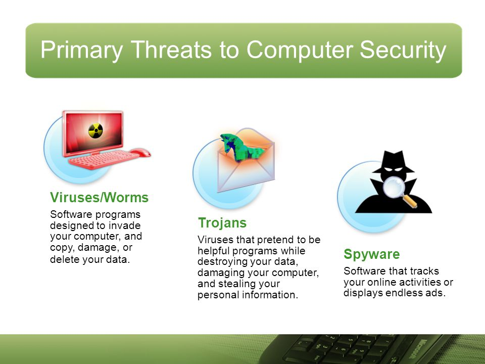 Primary Threats to Computer Security