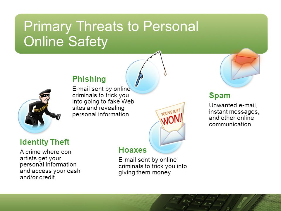 Primary Threats to Personal Online Safety