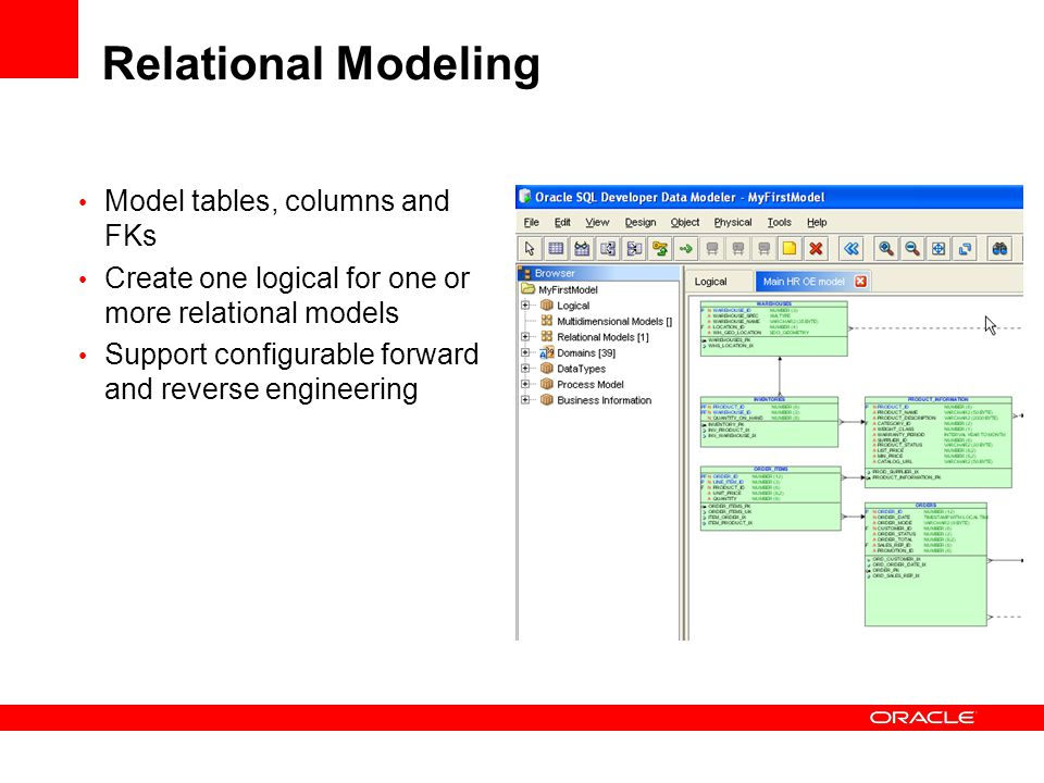 Relational Modeling Model tables, columns and FKs