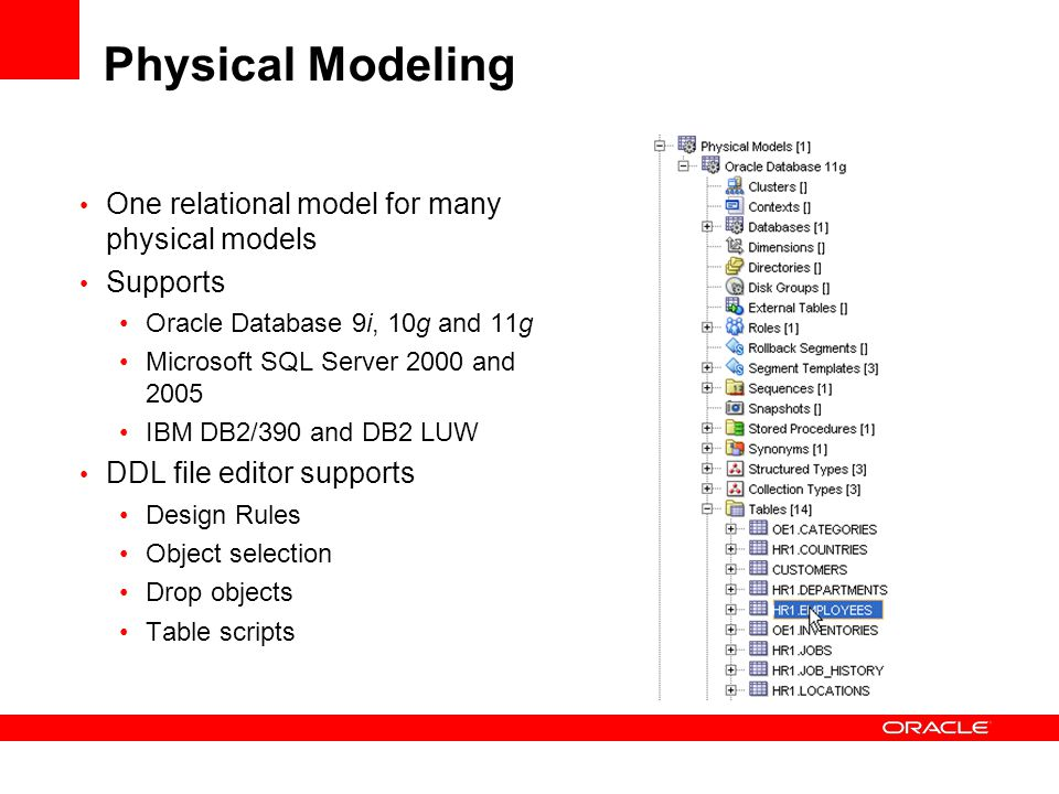 Physical Modeling One relational model for many physical models