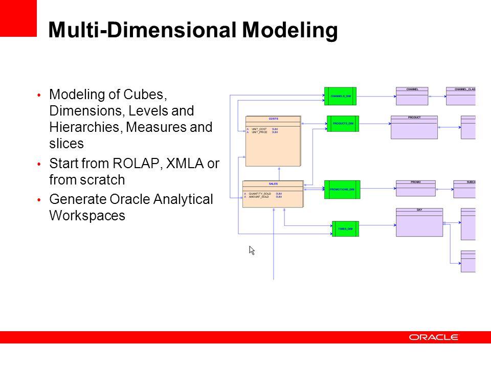 Multi-Dimensional Modeling