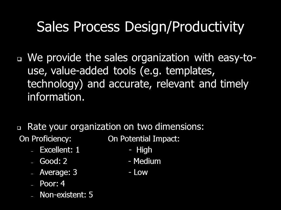 Sales Process Design/Productivity