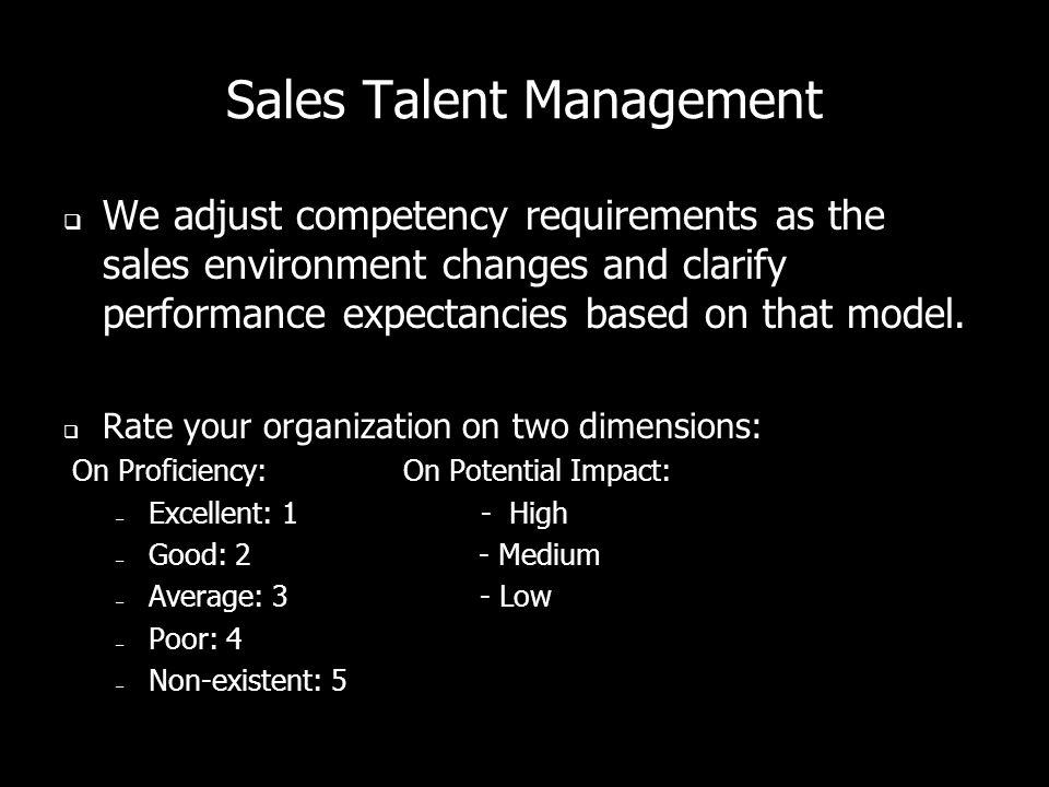 Sales Talent Management