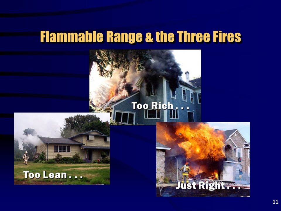 Flammable Range & the Three Fires