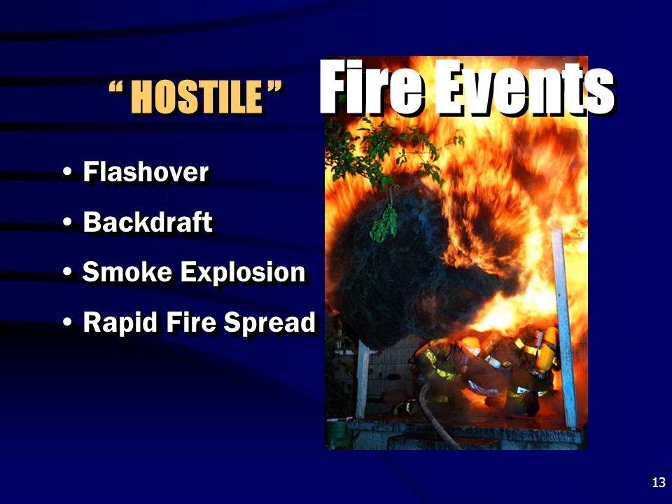 HOSTILE Fire Events Flashover Backdraft Smoke Explosion