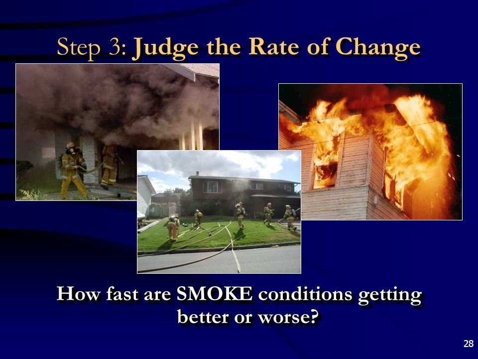 Step 3: Judge the Rate of Change