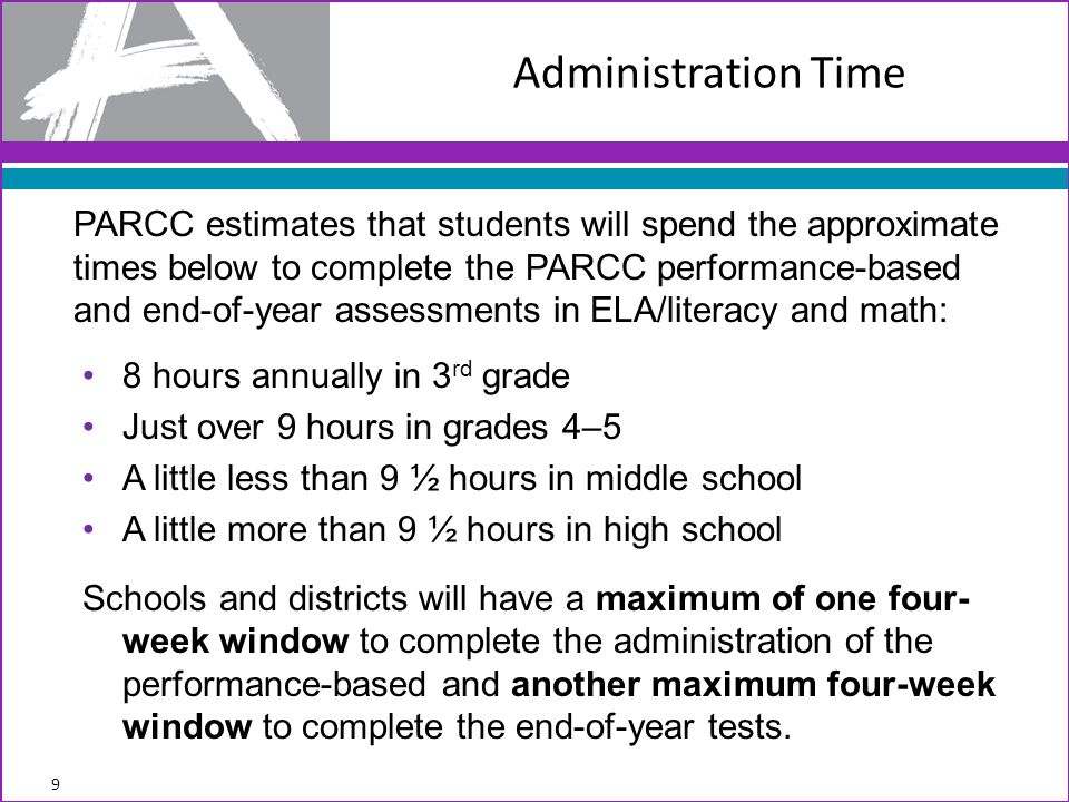 Administration Time
