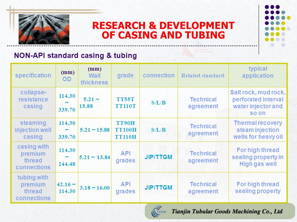 RESEARCH & DEVELOPMENT OF CASING AND TUBING