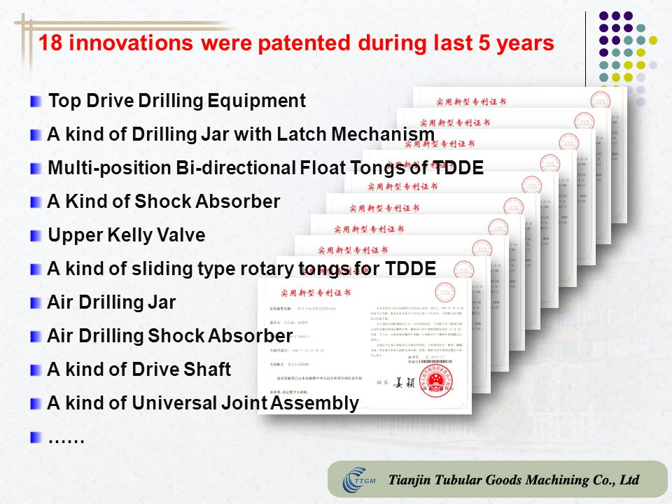18 innovations were patented during last 5 years