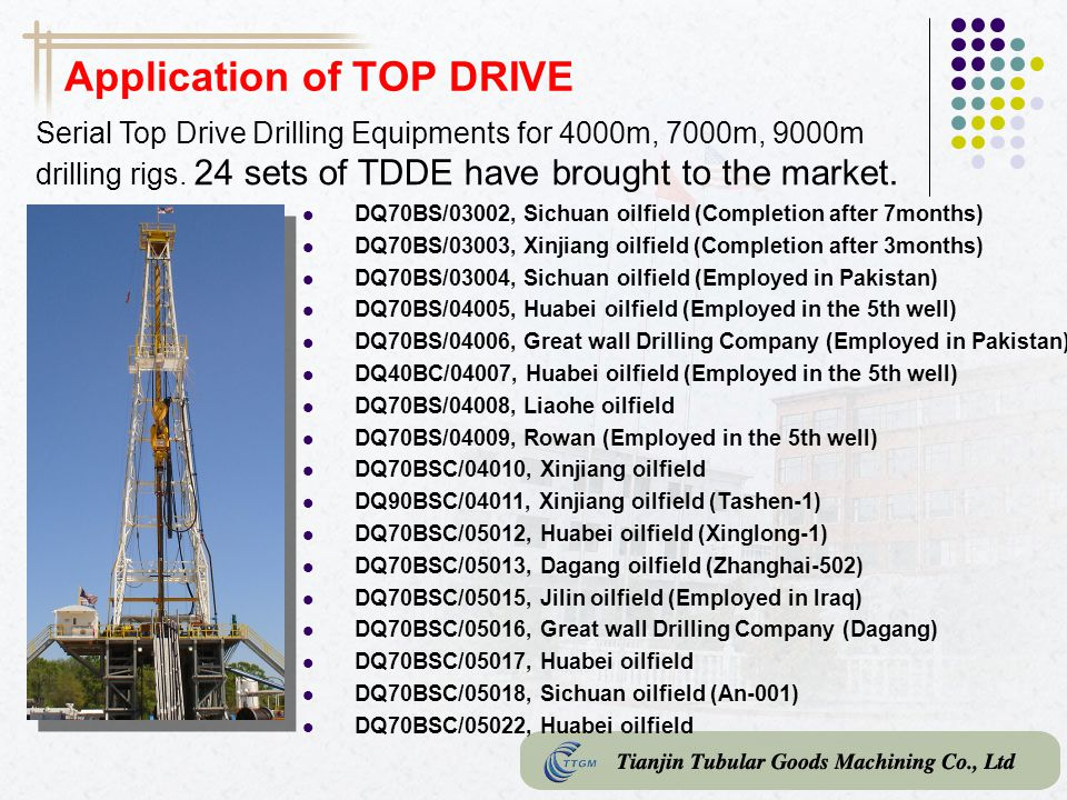 Application of TOP DRIVE