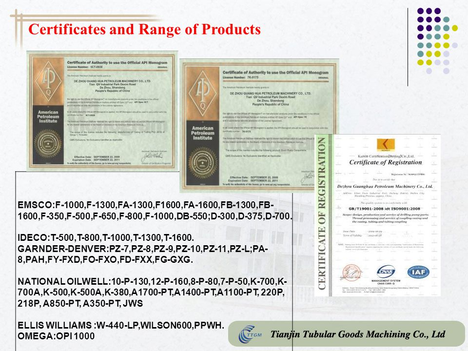 Certificates and Range of Products
