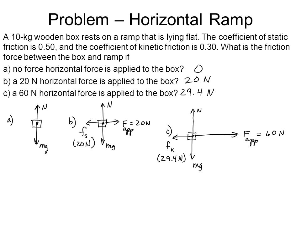 Problem – Horizontal Ramp