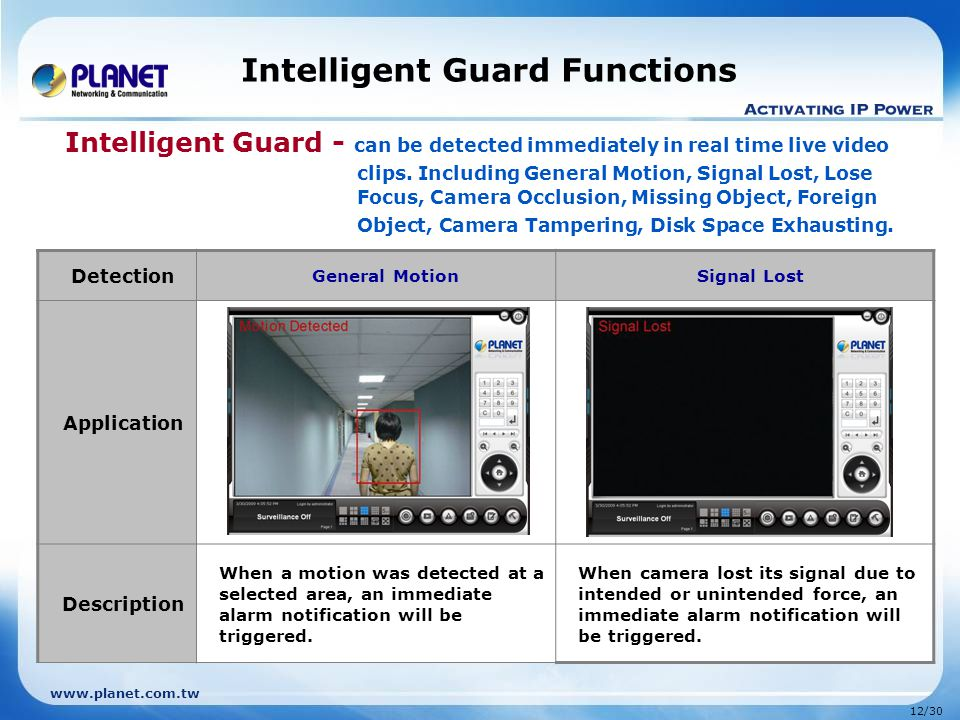 Intelligent Guard Functions