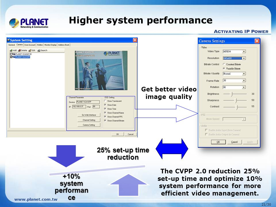 Higher system performance Get better video image quality