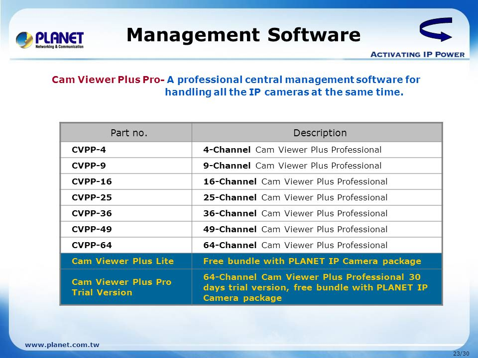 Management Software Cam Viewer Plus Pro- A professional central management software for handling all the IP cameras at the same time.