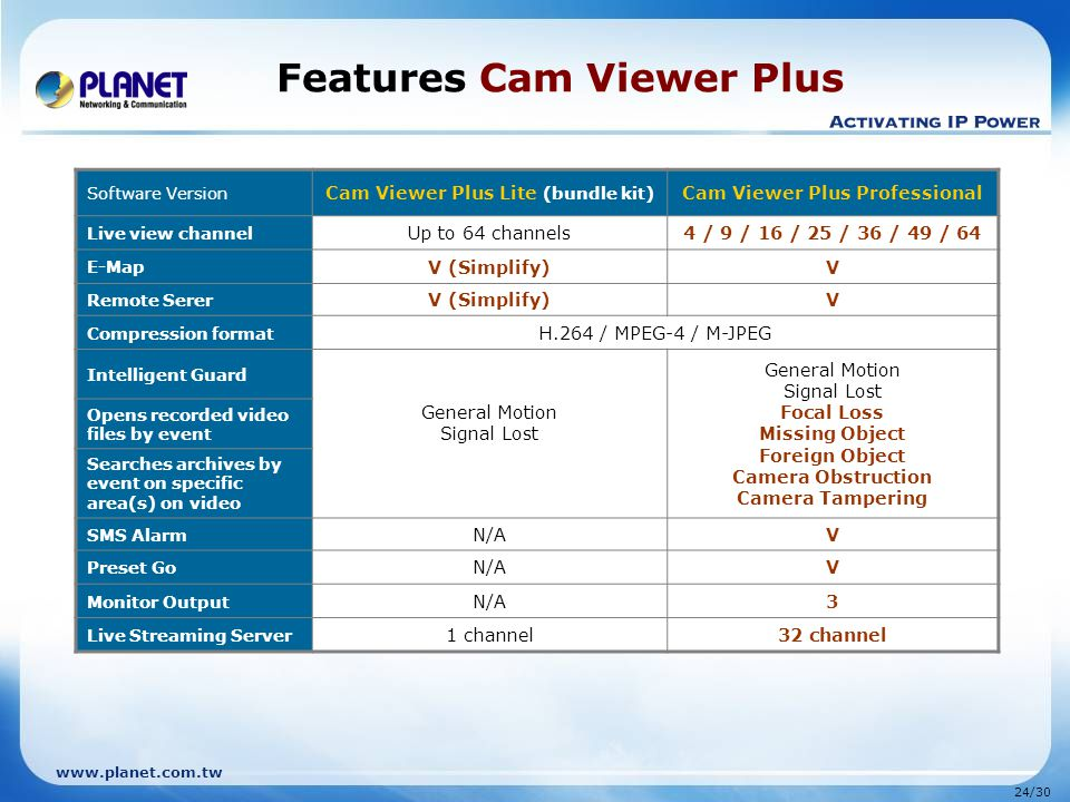 Features Cam Viewer Plus