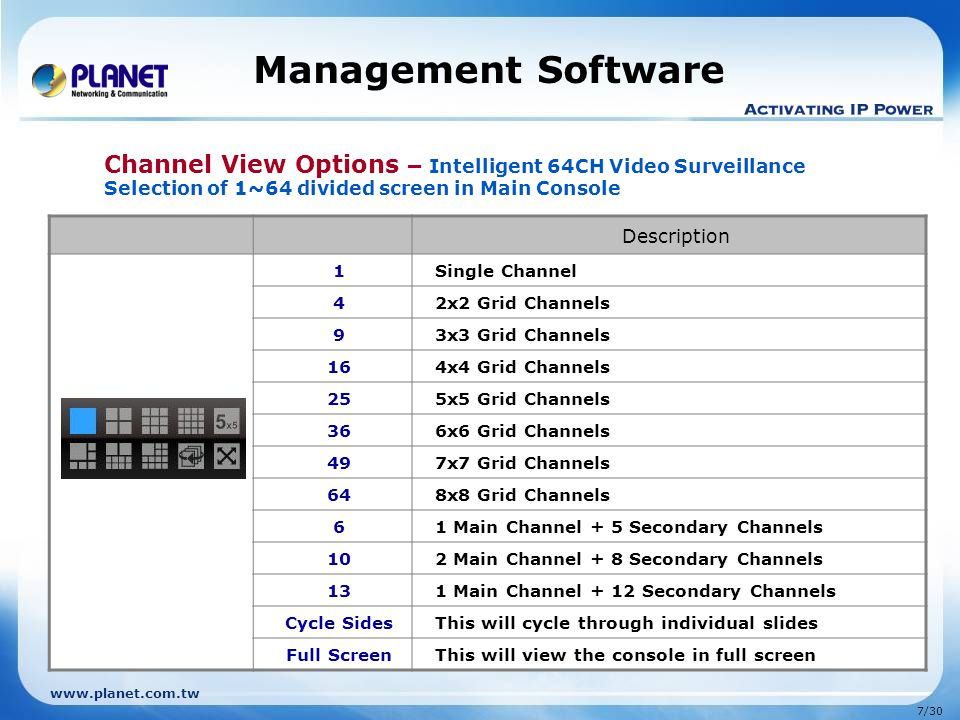 Management Software Channel View Options – Intelligent 64CH Video Surveillance. Selection of 1~64 divided screen in Main Console.