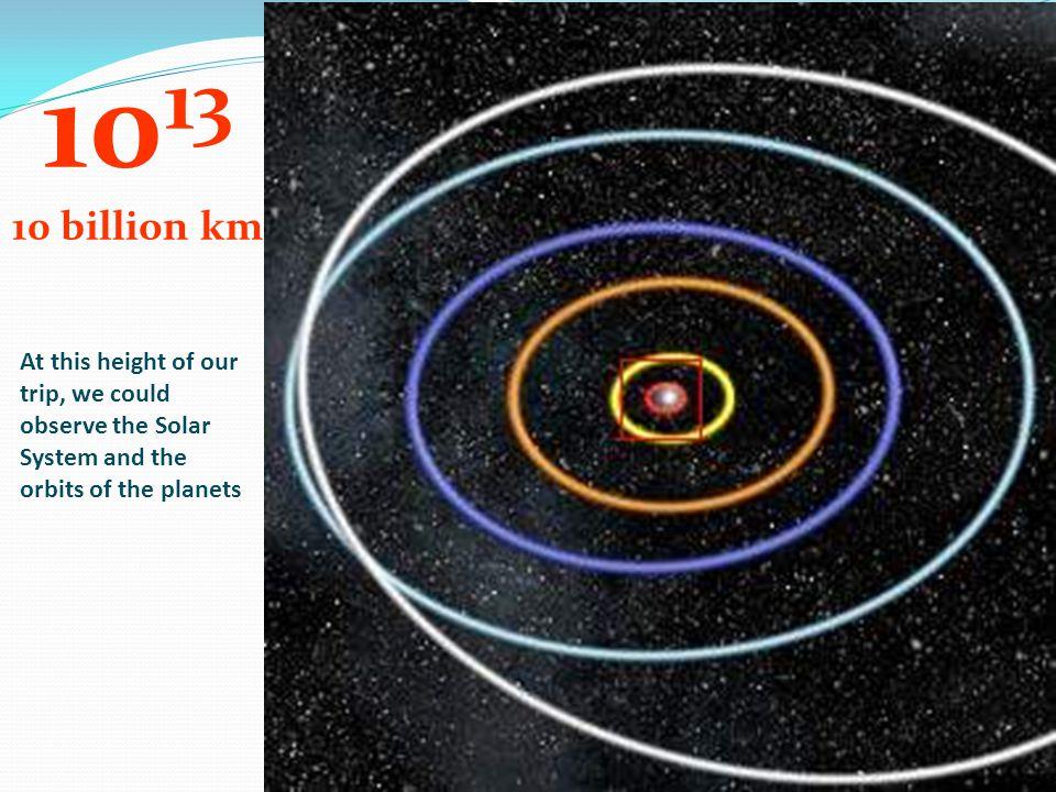 1013 10 billion km.