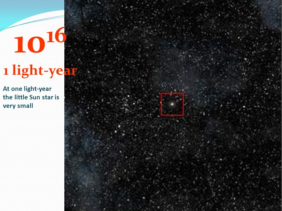 1016 1 light-year At one light-year the little Sun star is very small