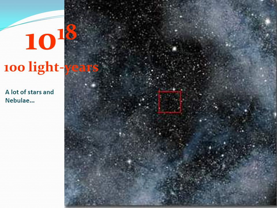 1018 100 light-years A lot of stars and Nebulae...