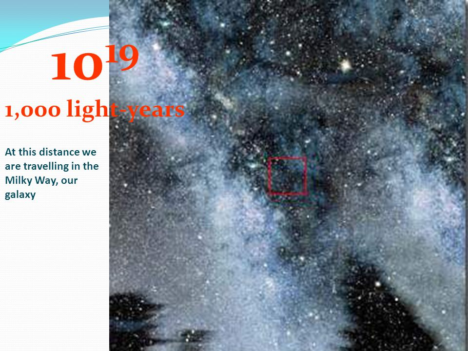 1019 1,000 light-years At this distance we are travelling in the Milky Way, our galaxy