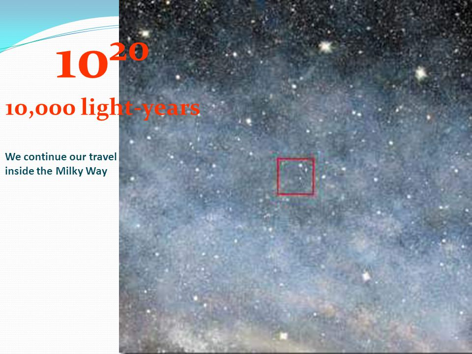 1020 10,000 light-years We continue our travel inside the Milky Way