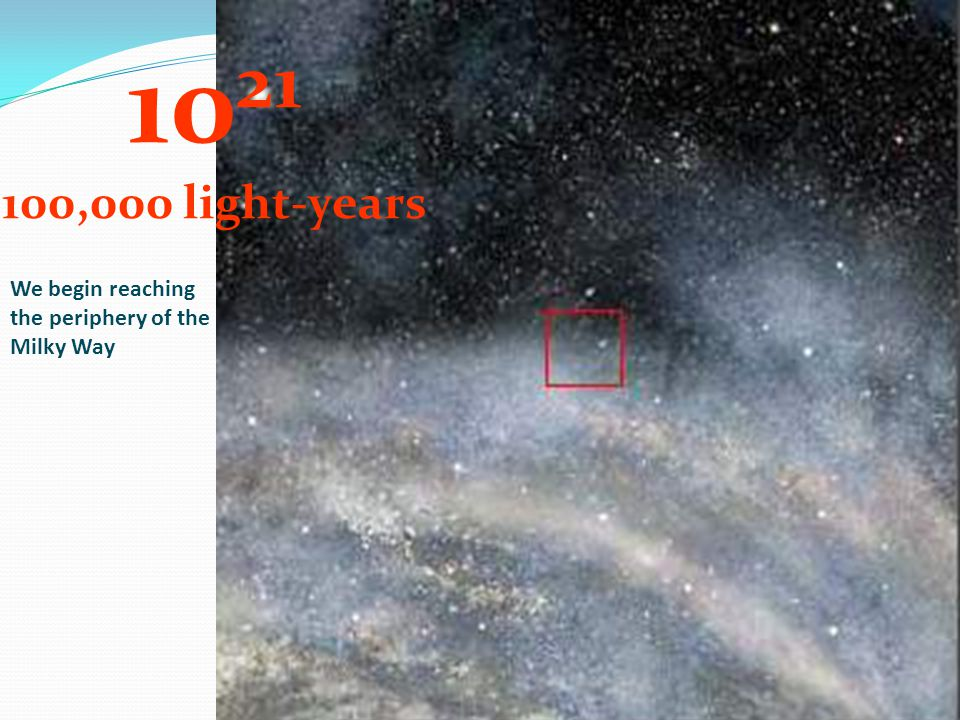 1021 100,000 light-years We begin reaching the periphery of the Milky Way