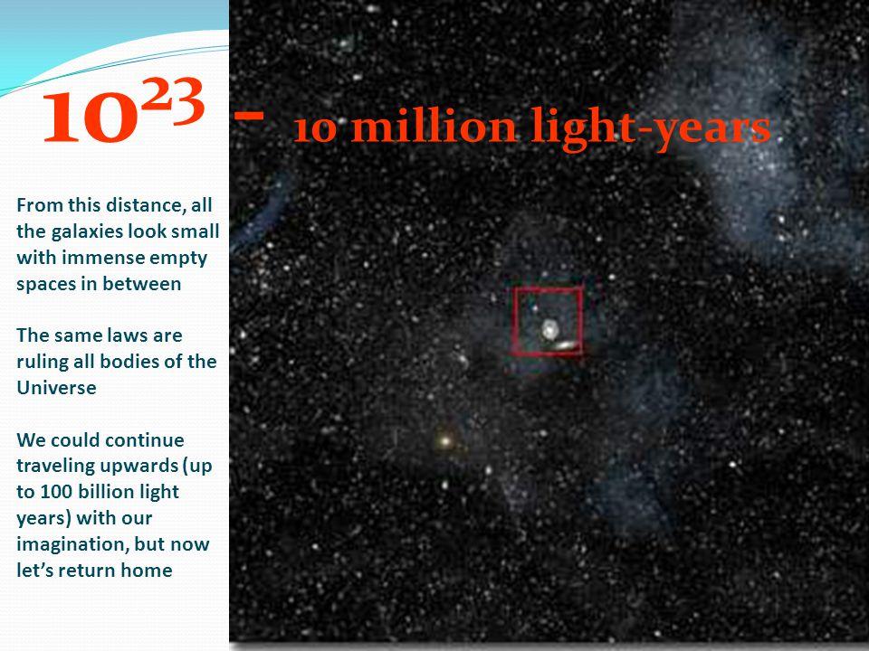 1023 - 10 million light-years