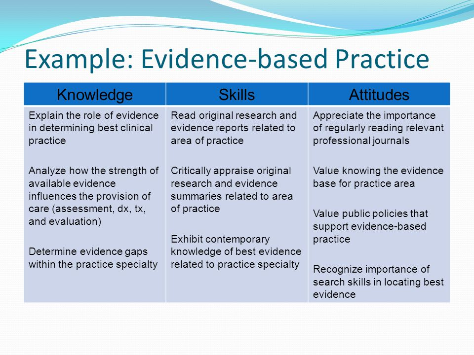 Example: Evidence-based Practice