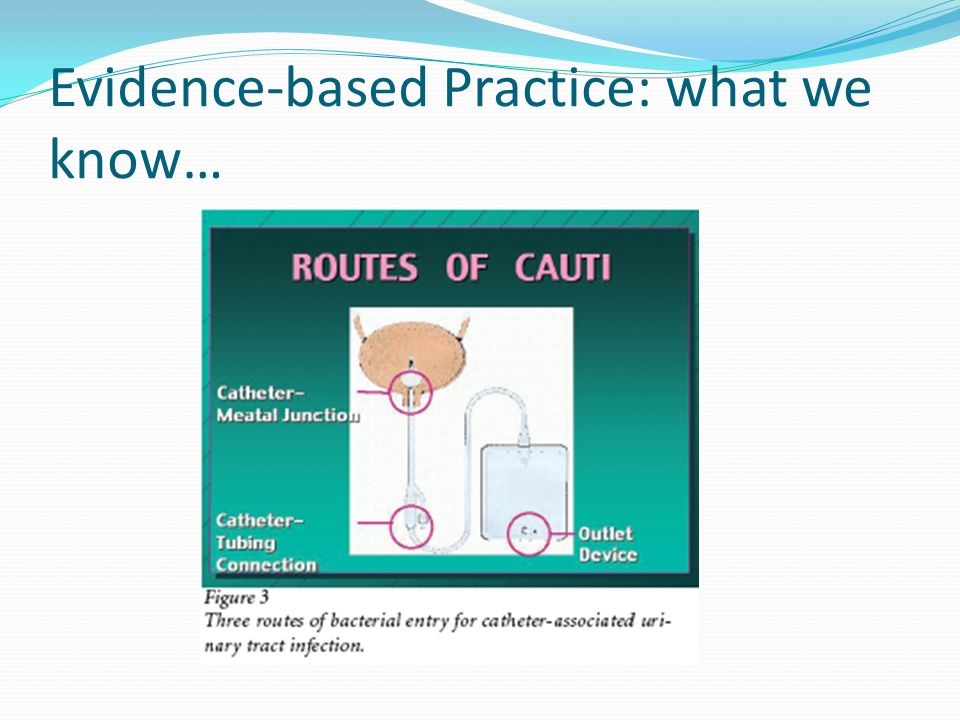 Evidence-based Practice: what we know…