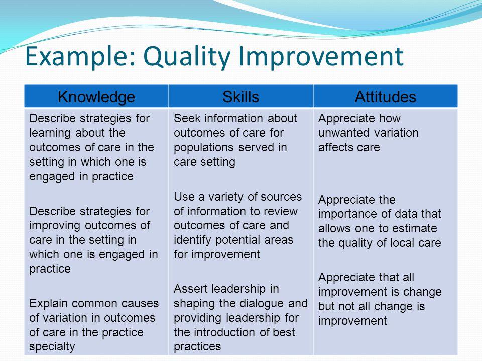 Example: Quality Improvement