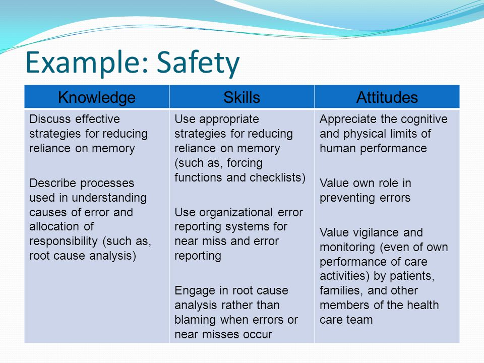 Example: Safety Knowledge Skills Attitudes
