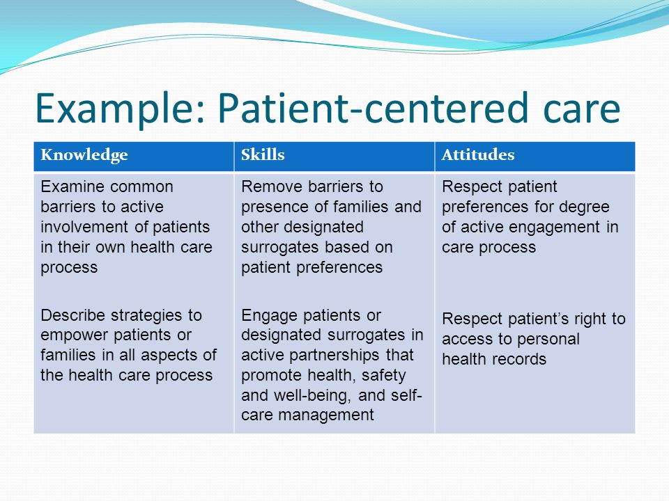 Example: Patient-centered care