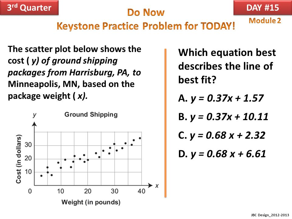 Which equation best describes the line of best fit