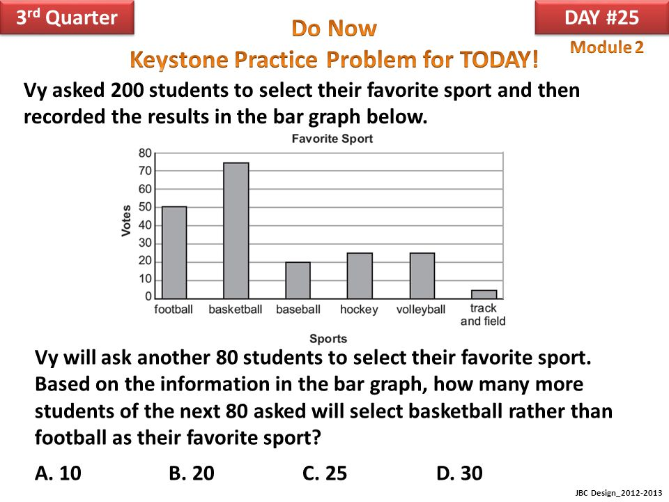 Module 2 Vy asked 200 students to select their favorite sport and then recorded the results in the bar graph below.