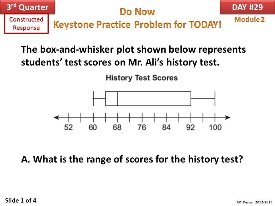 A. What is the range of scores for the history test