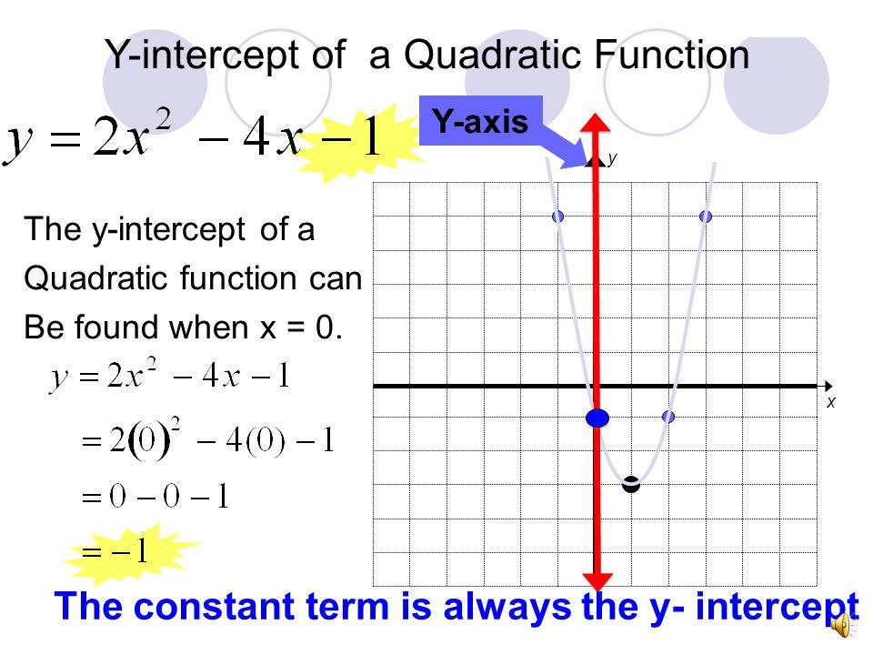Y-intercept of a Quadratic Function