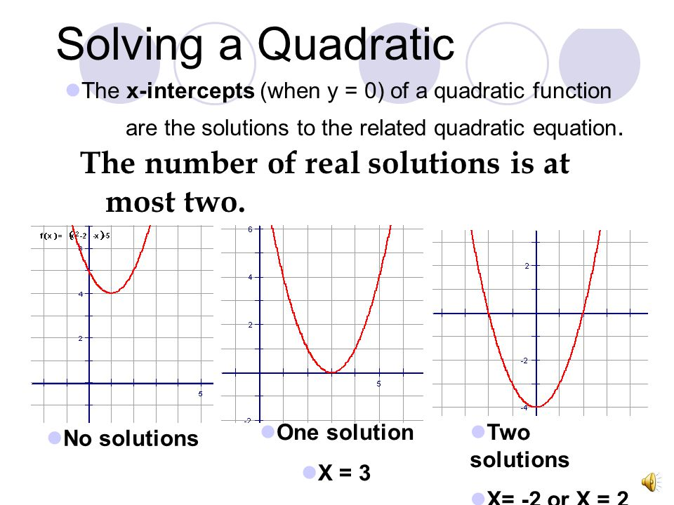 Solving a Quadratic The number of real solutions is at most two.