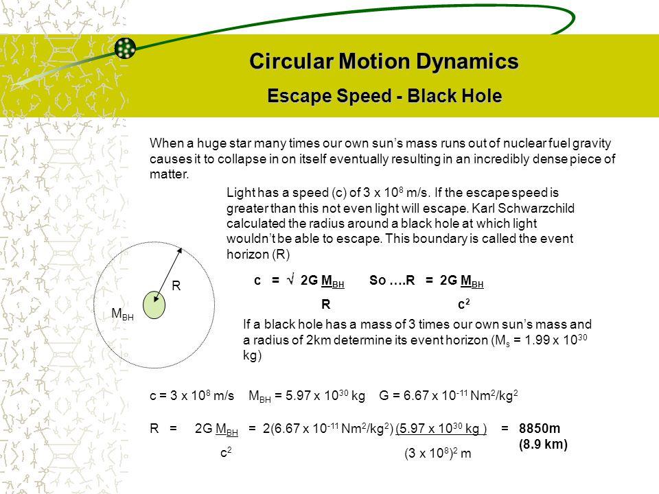 Circular Motion Dynamics Escape Speed - Black Hole