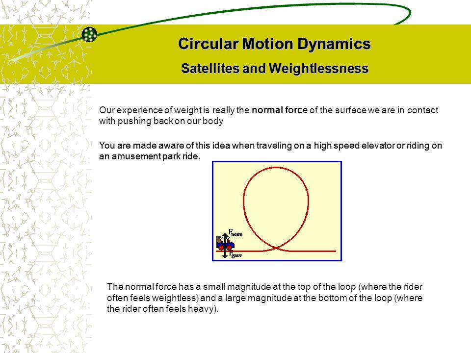 Circular Motion Dynamics Circular Motion Dynamics