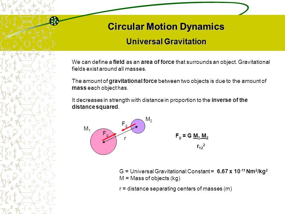 Circular Motion Dynamics Universal Gravitation