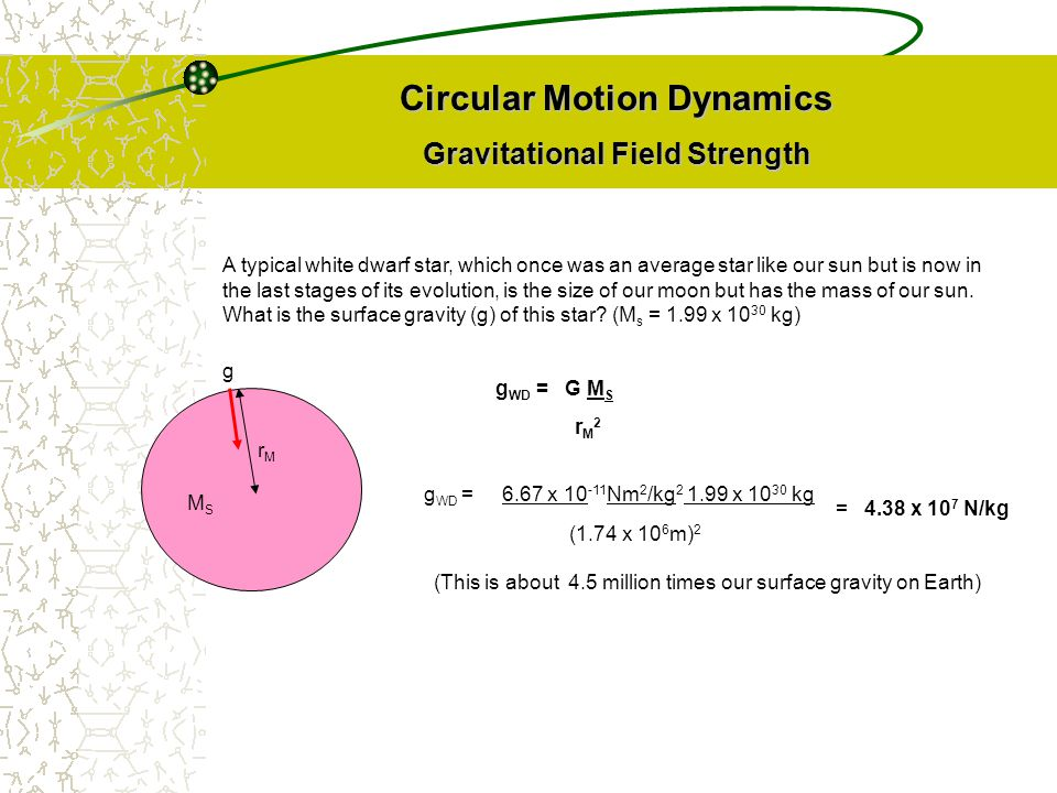 Circular Motion Dynamics Gravitational Field Strength
