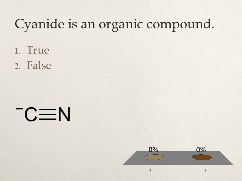 Cyanide is an organic compound.
