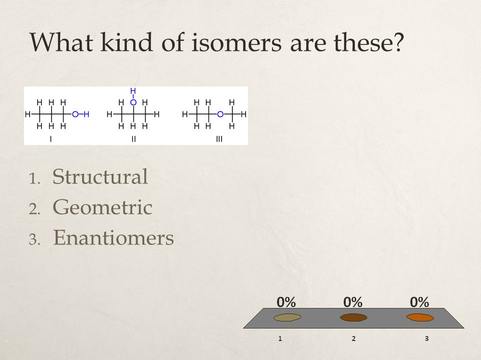 What kind of isomers are these