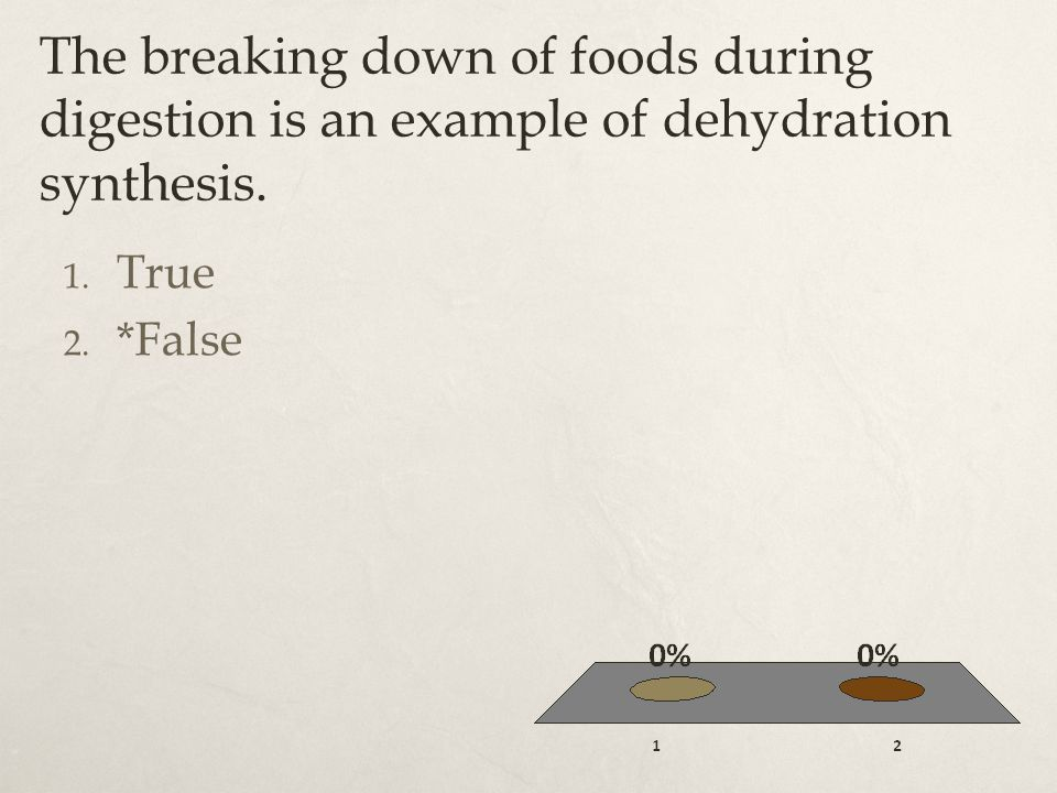 The breaking down of foods during digestion is an example of dehydration synthesis.