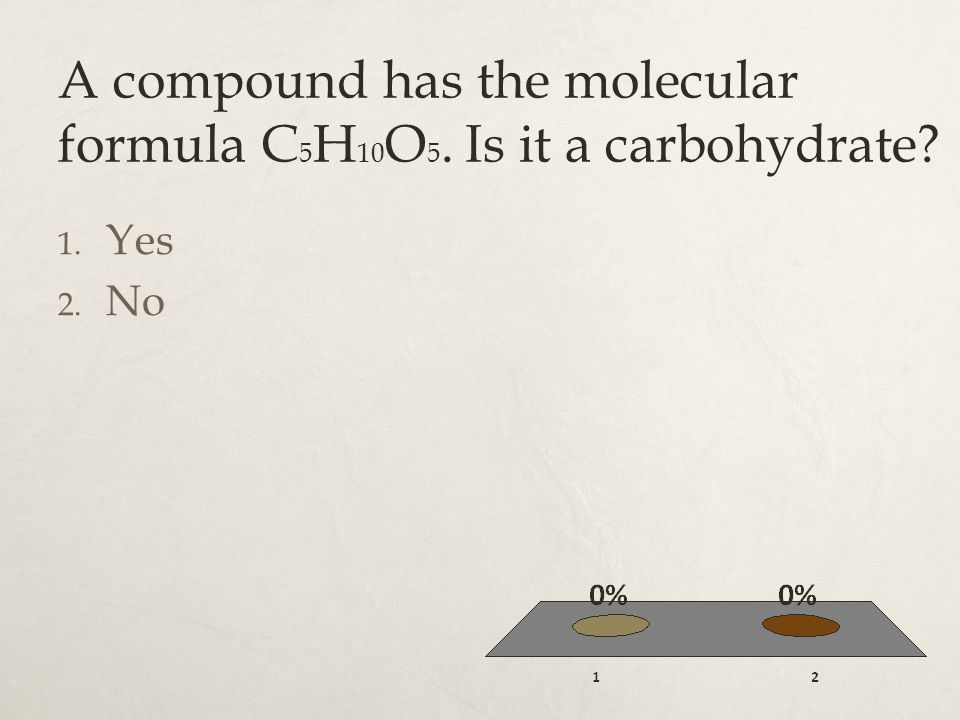 A compound has the molecular formula C5H10O5. Is it a carbohydrate