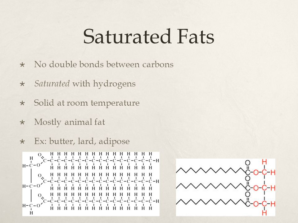Saturated Fats No double bonds between carbons