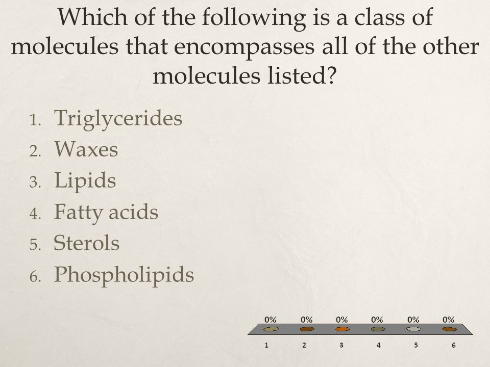 Which of the following is a class of molecules that encompasses all of the other molecules listed