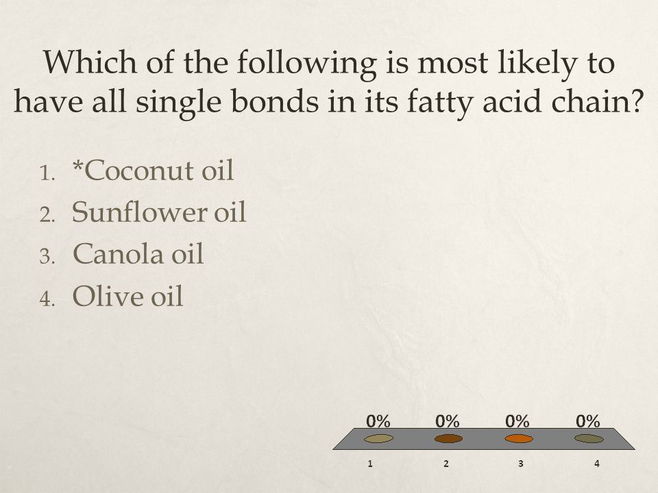 Which of the following is most likely to have all single bonds in its fatty acid chain